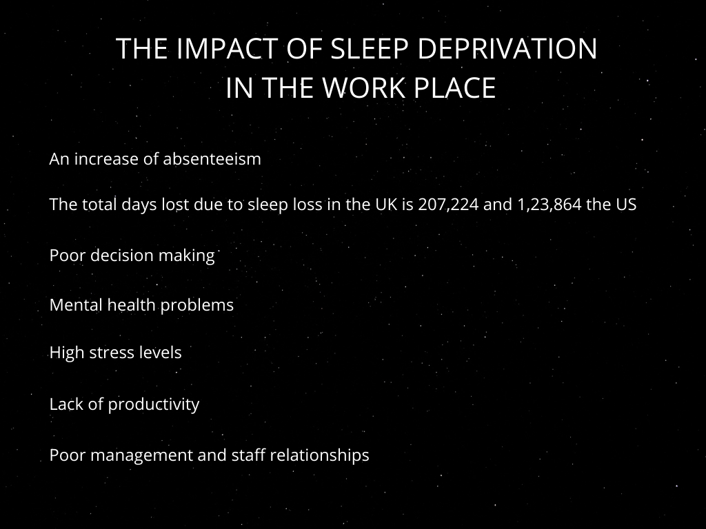 Cost and impact of Sleep Deprivation in the work place